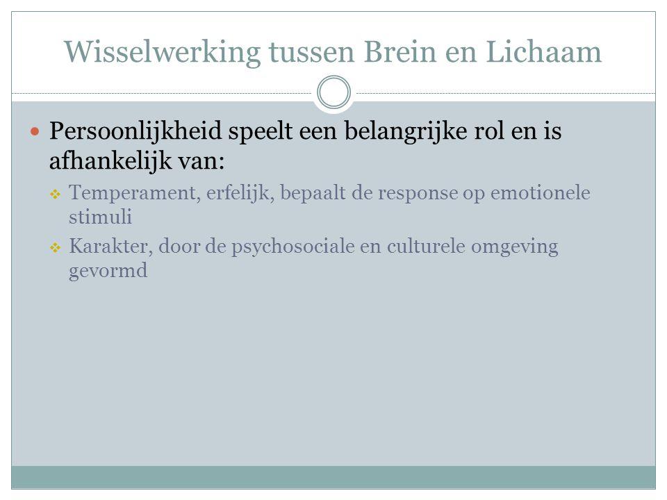 Wisselwerking tussen Brein en Lichaam