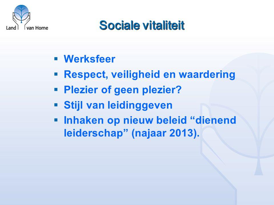 Sociale vitaliteit Werksfeer Respect, veiligheid en waardering