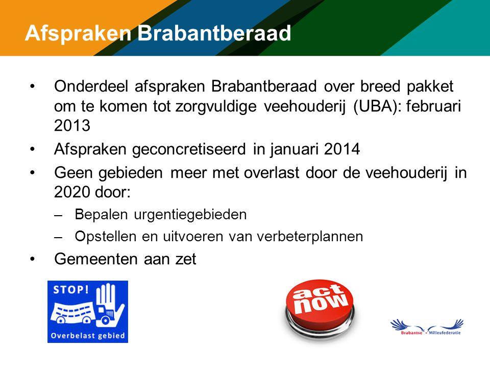 Afspraken Brabantberaad
