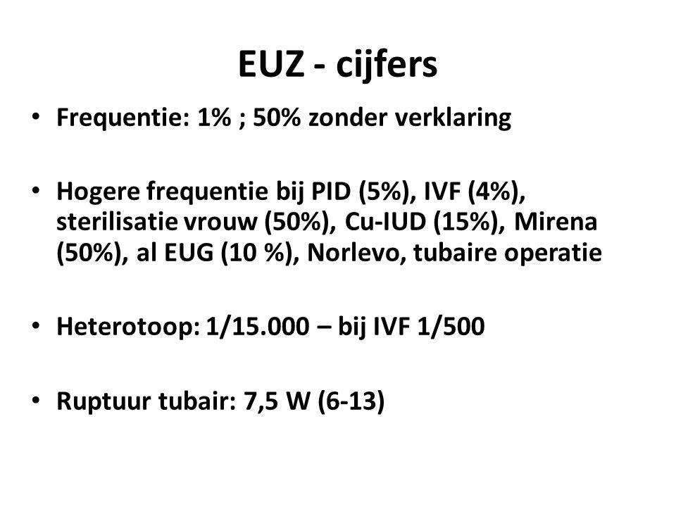 EUZ - cijfers Frequentie: 1% ; 50% zonder verklaring