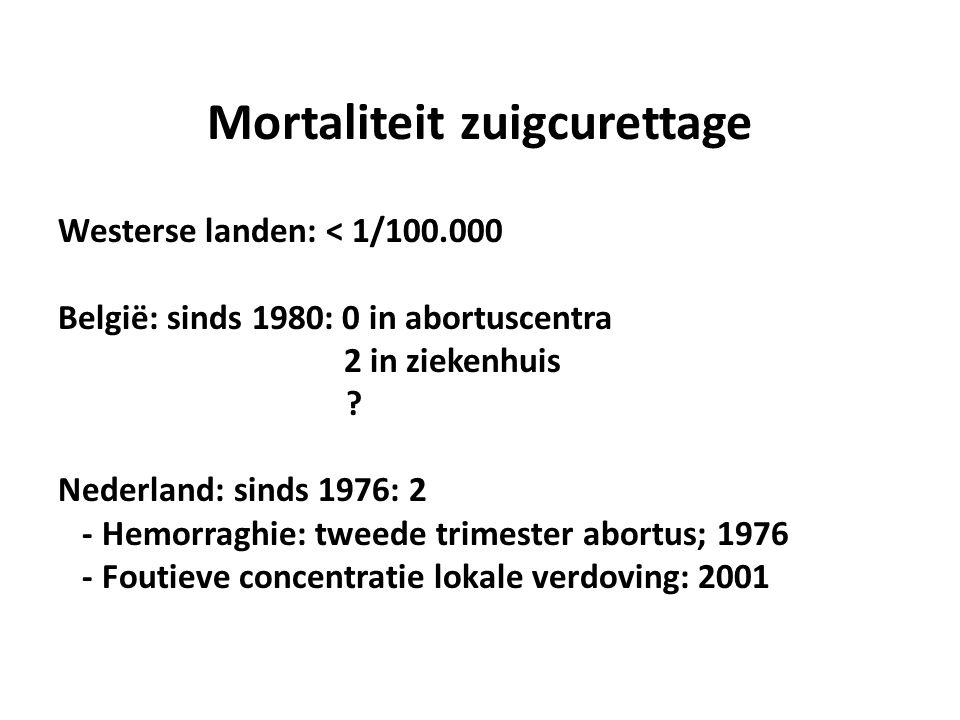 Mortaliteit zuigcurettage