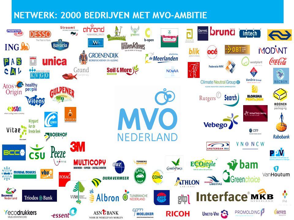 NETWERK: 2000 bedrijven met MVO-ambitie