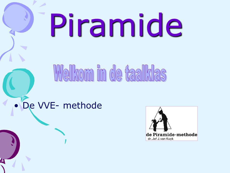 Piramide Welkom in de taalklas De VVE- methode