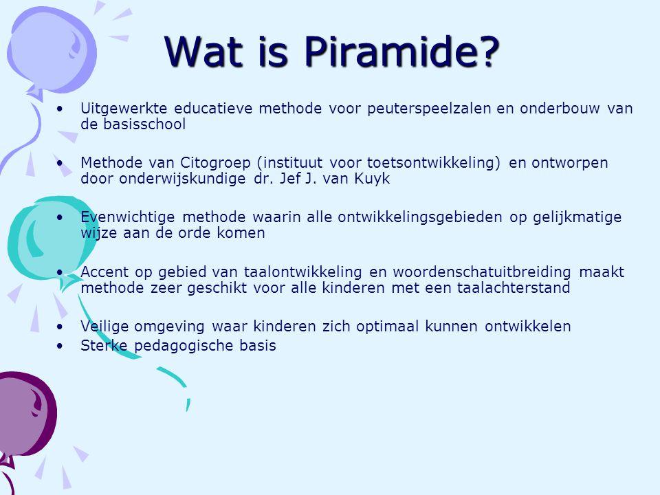 Wat is Piramide Uitgewerkte educatieve methode voor peuterspeelzalen en onderbouw van de basisschool.