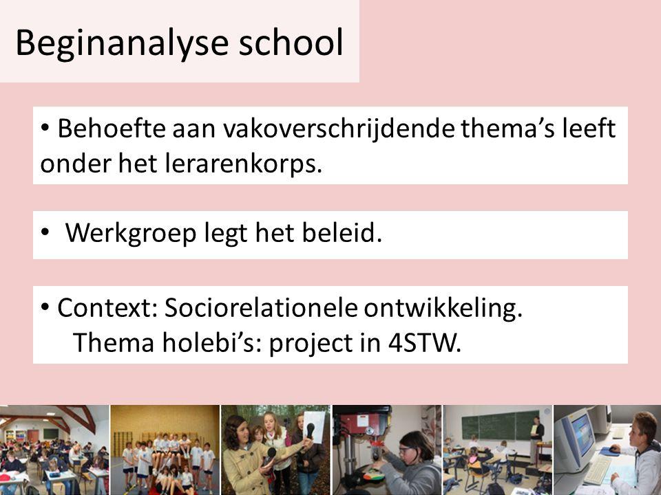 Beginanalyse school Behoefte aan vakoverschrijdende thema's leeft onder het lerarenkorps. Werkgroep legt het beleid.