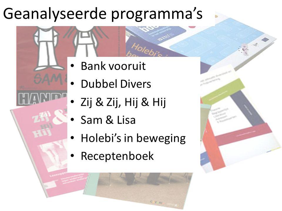 Geanalyseerde programma's
