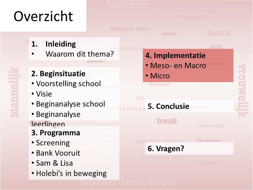Overzicht Inleiding Waarom dit thema 4. Implementatie Meso- en Macro
