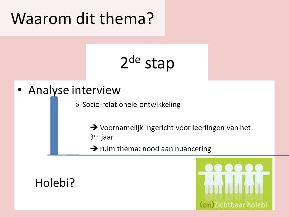 Waarom dit thema 2de stap Analyse interview Holebi