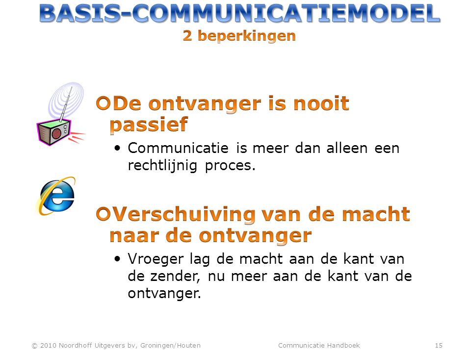 BASIS-COMMUNICATIEMODEL 2 beperkingen