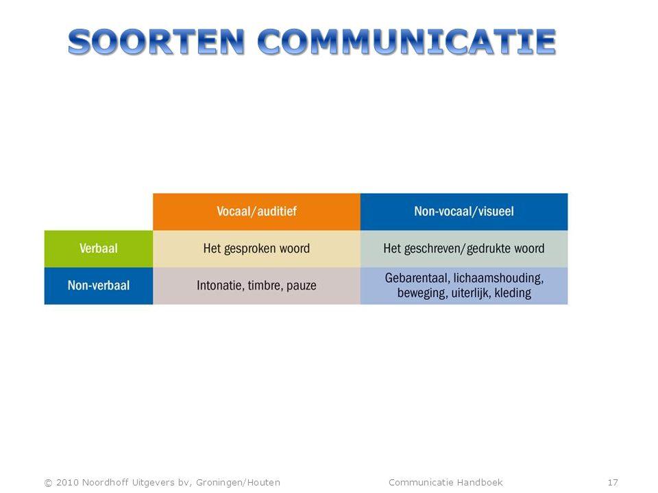 SOORTEN COMMUNICATIE © 2010 Noordhoff Uitgevers bv, Groningen/Houten Communicatie Handboek 17