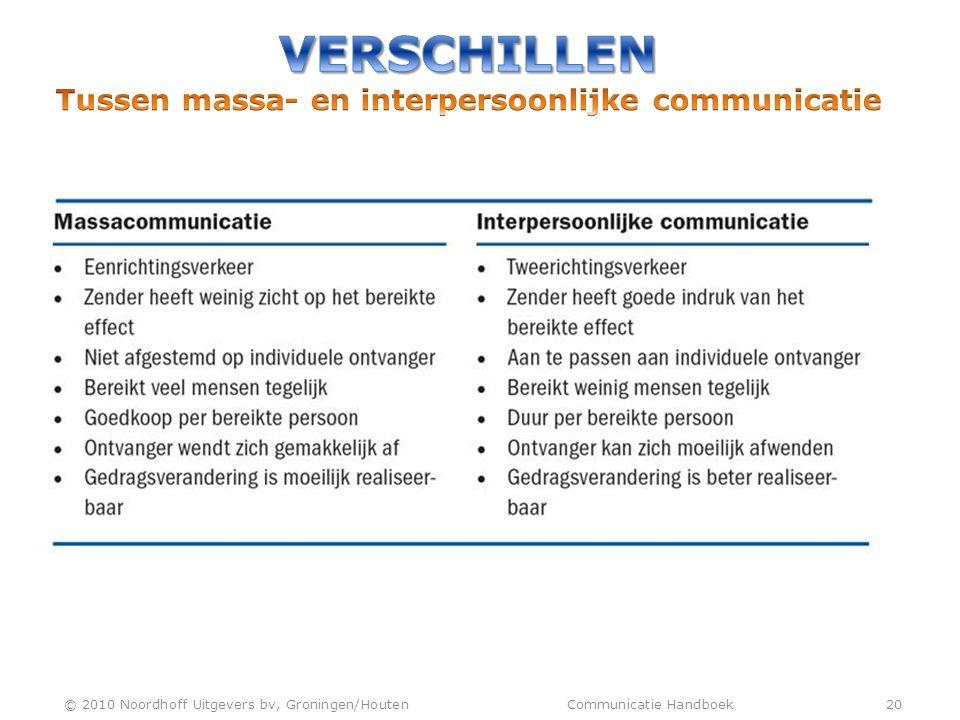 VERSCHILLEN Tussen massa- en interpersoonlijke communicatie