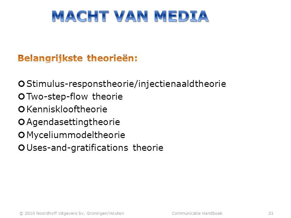 MACHT VAN MEDIA Belangrijkste theorieën: