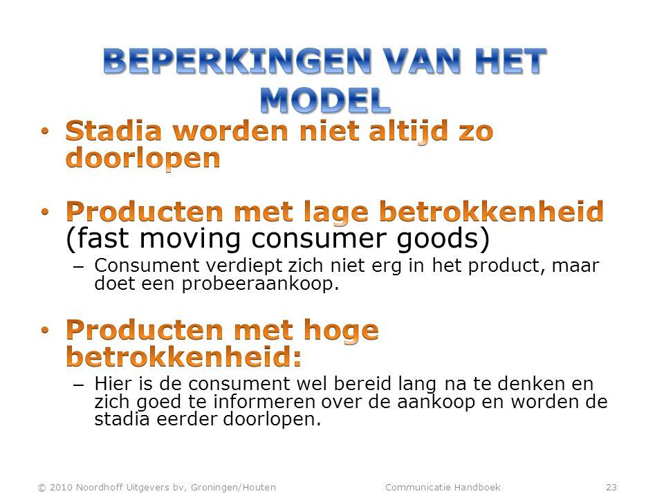 Beperkingen van het model