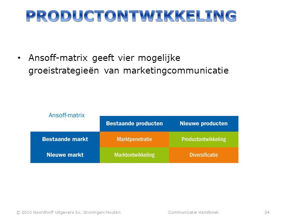 Productontwikkeling Ansoff-matrix geeft vier mogelijke