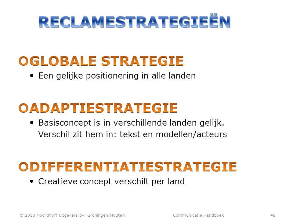 Reclamestrategieën Globale strategie Adaptiestrategie