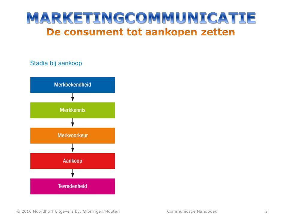 Marketingcommunicatie De consument tot aankopen zetten