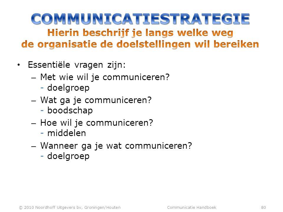 COMMUNICATIESTRATEGIE Hierin beschrijf je langs welke weg de organisatie de doelstellingen wil bereiken
