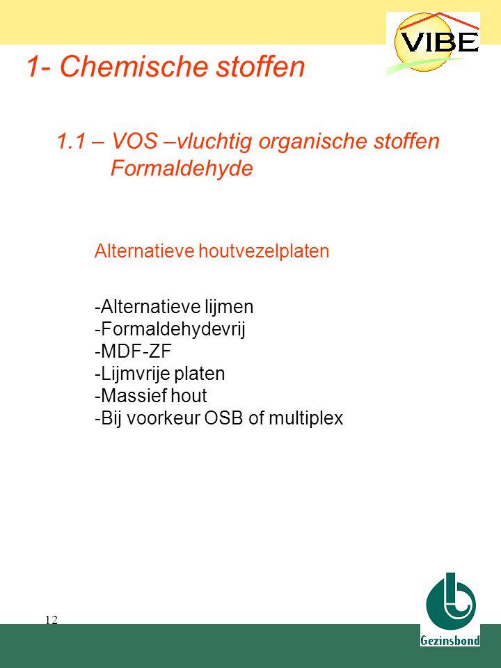 1.1 VOS 1- Chemische stoffen 1.1 – VOS –vluchtig organische stoffen