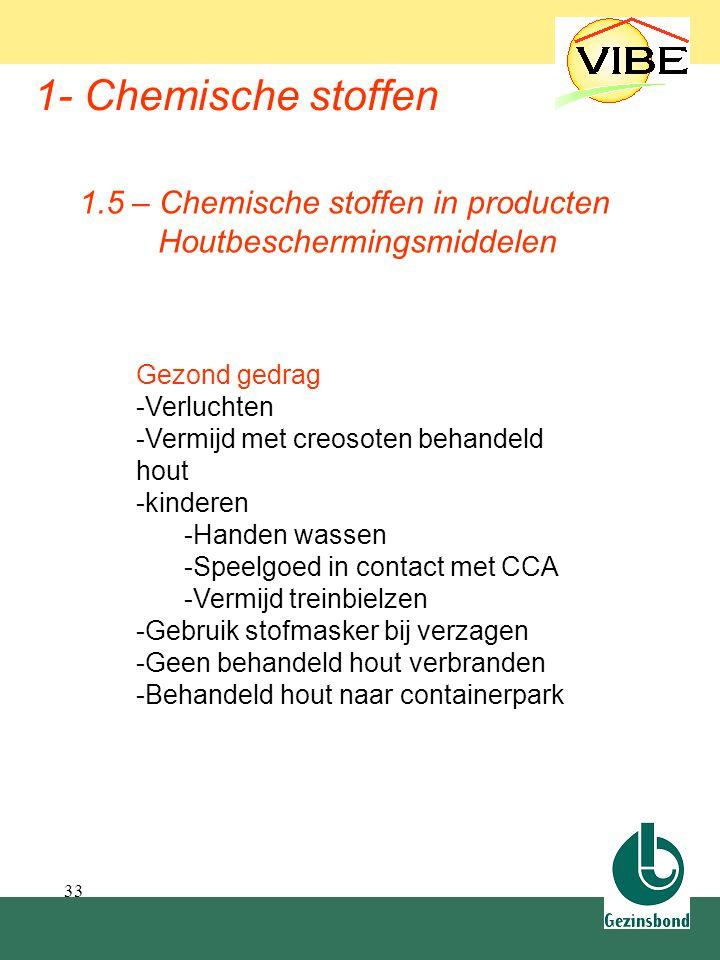1.5 Chemische stoffen in producten: houtbeschermingsmiddelen