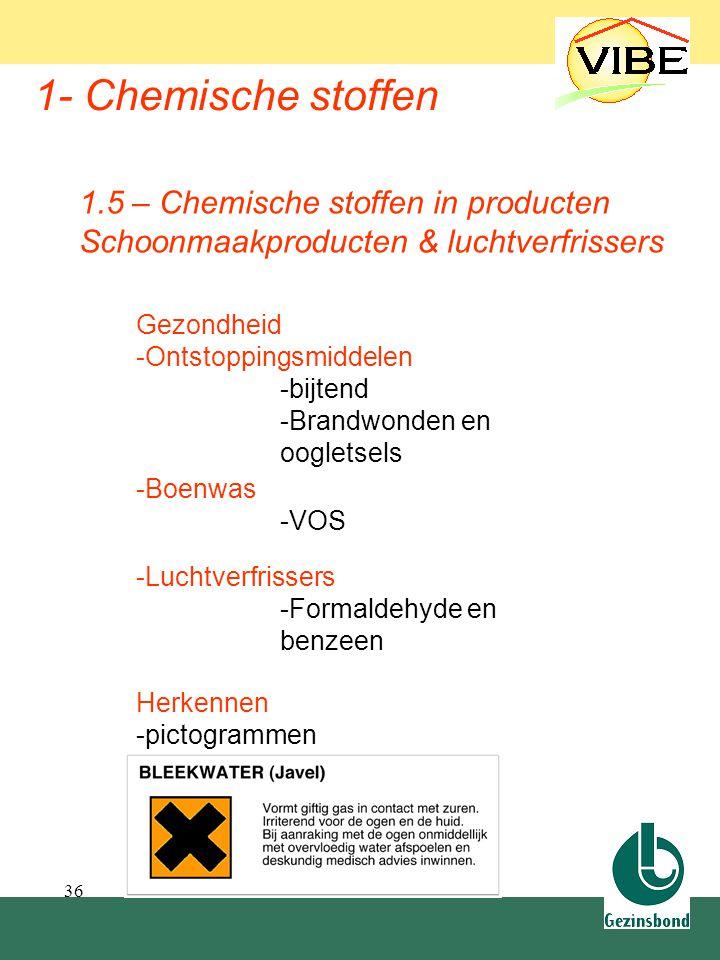1.5 Chemische stoffen in producten: kuisproducten en luchtverfrissers