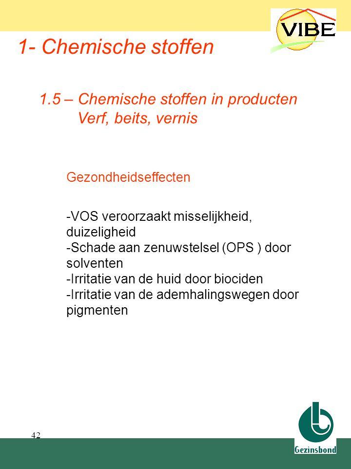 1.5 Chemische stoffen in producten: verf, beits en vernis