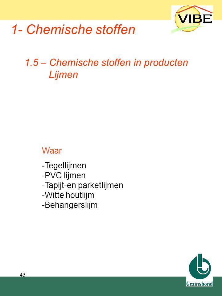 1.5 Chemische stoffen in producten: lijmen