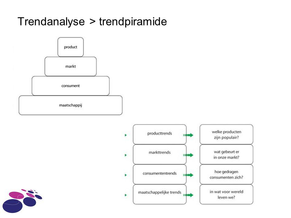 Trendanalyse > trendpiramide