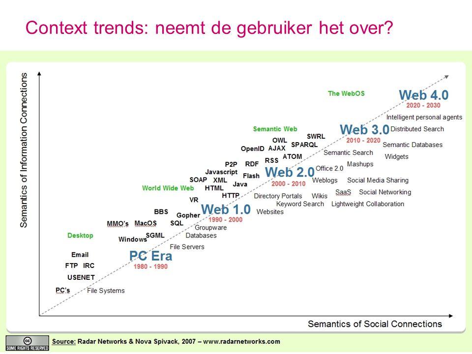 Context trends: neemt de gebruiker het over