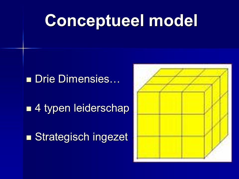 Conceptueel model Drie Dimensies… 4 typen leiderschap