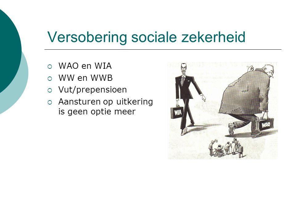Versobering sociale zekerheid