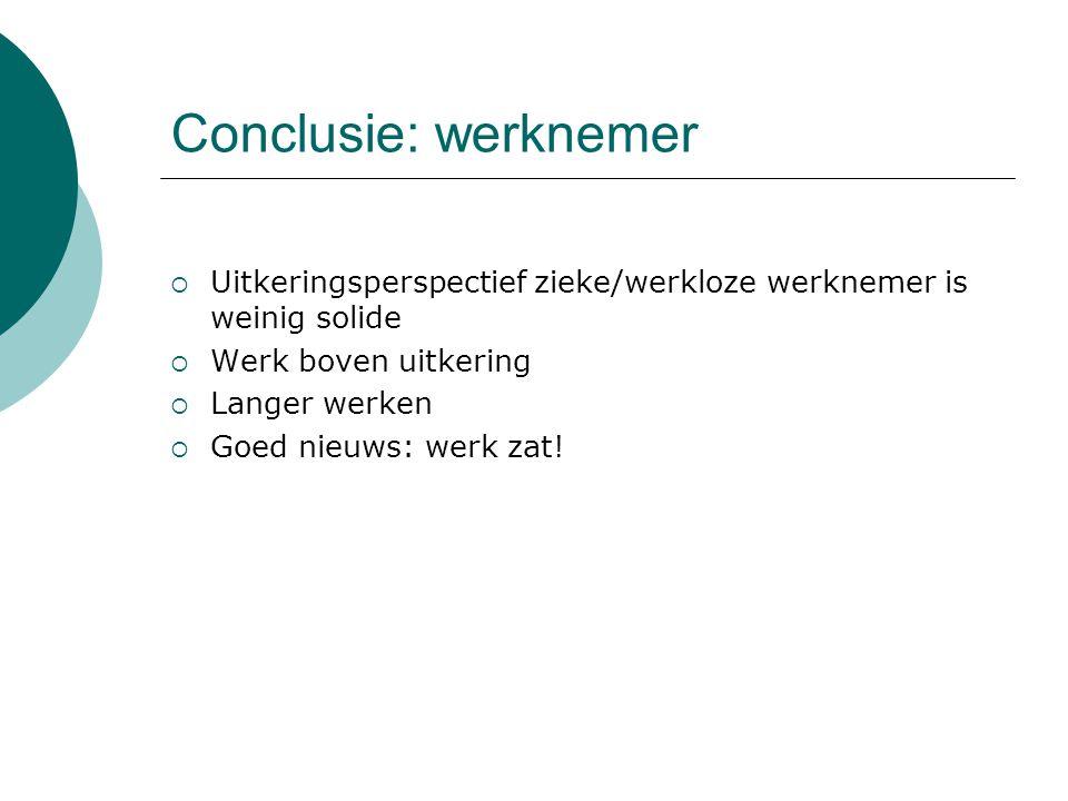 Conclusie: werknemer Uitkeringsperspectief zieke/werkloze werknemer is weinig solide. Werk boven uitkering.
