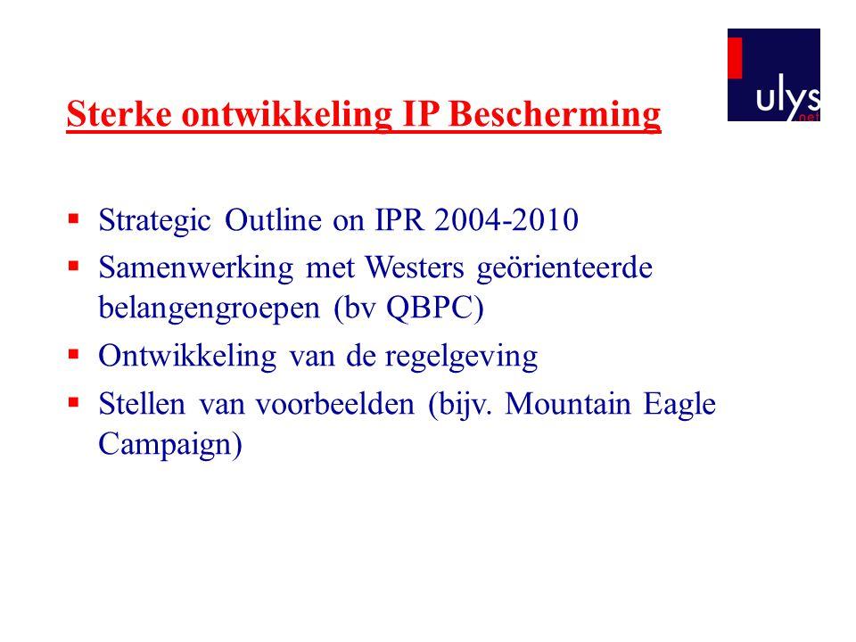Sterke ontwikkeling IP Bescherming