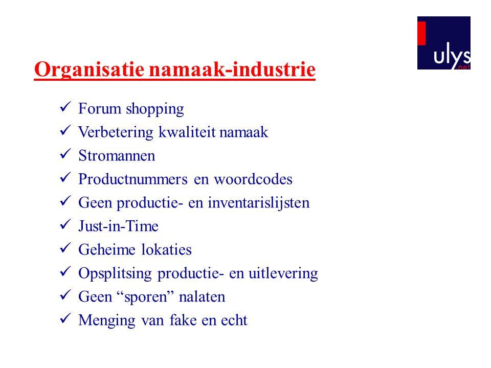 Organisatie namaak-industrie