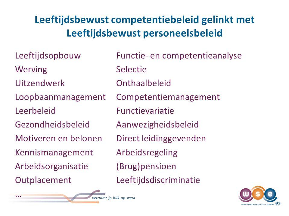 Meer weten over leeftijdsbewust personeelsbeleid. www. leeftijdenwerk