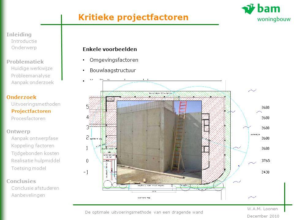 Kritieke projectfactoren