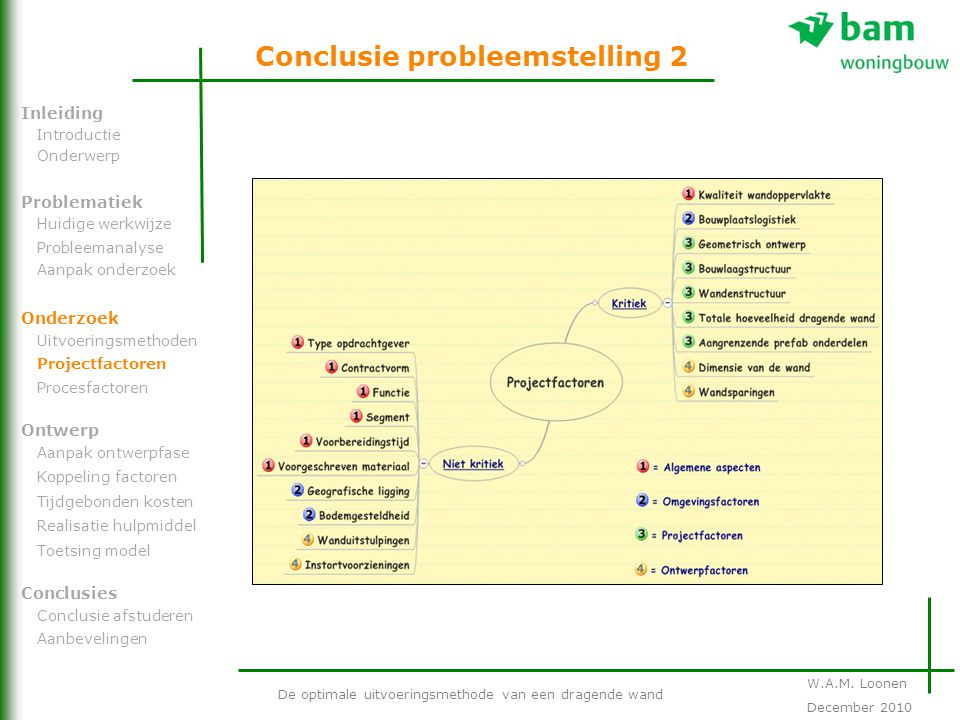 Conclusie probleemstelling 2