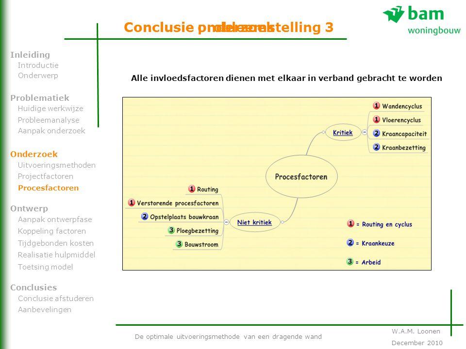 Conclusie probleemstelling 3 Conclusie onderzoek