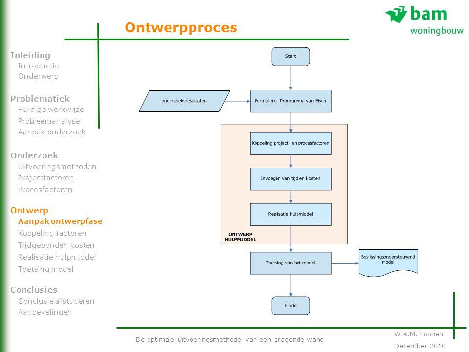 Ontwerpproces Inleiding Problematiek Onderzoek Ontwerp Conclusies