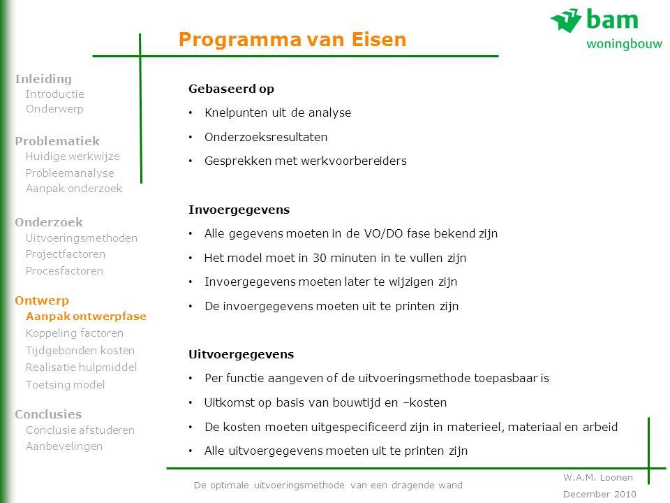 Programma van Eisen Inleiding Gebaseerd op Knelpunten uit de analyse