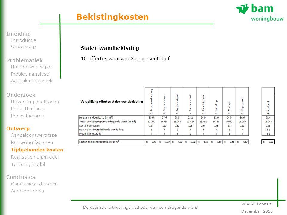 Bekistingkosten Inleiding Stalen wandbekisting