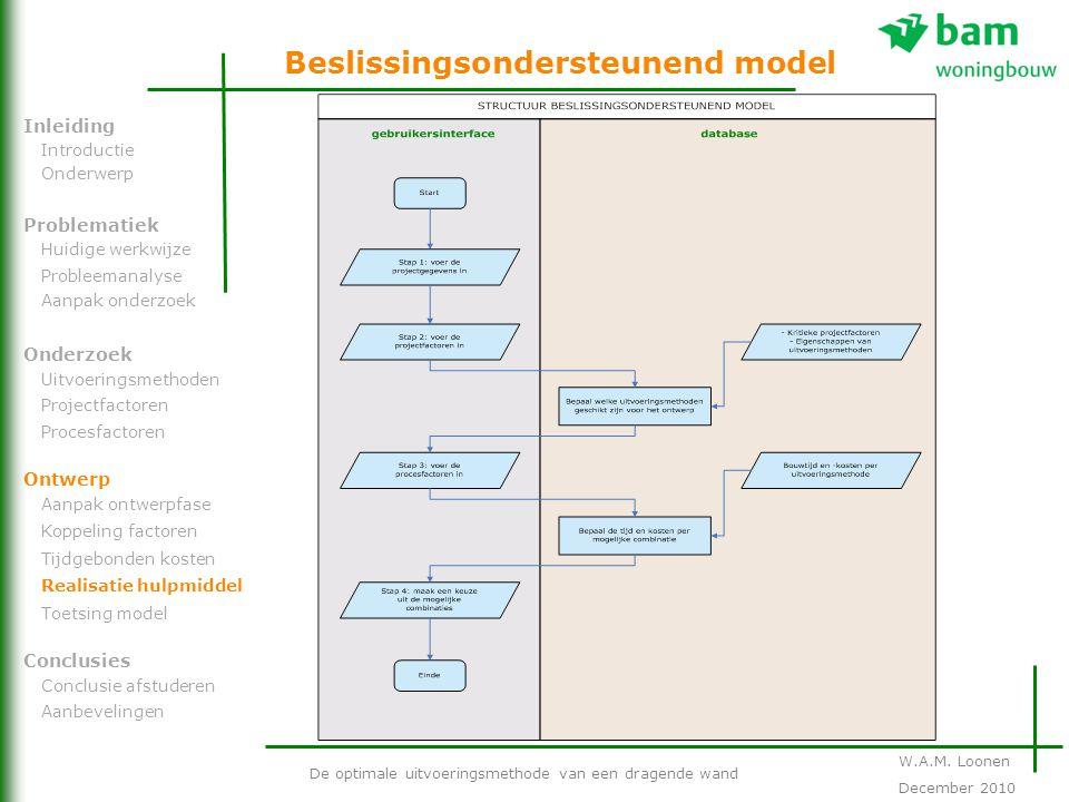 Beslissingsondersteunend model