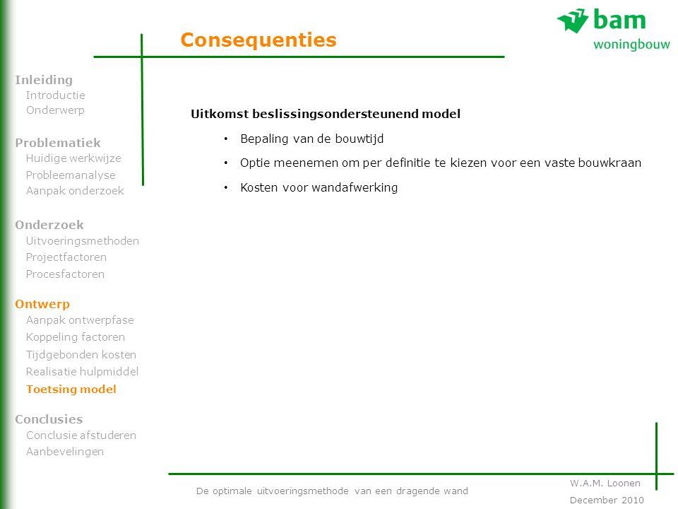 Consequenties Inleiding Uitkomst beslissingsondersteunend model