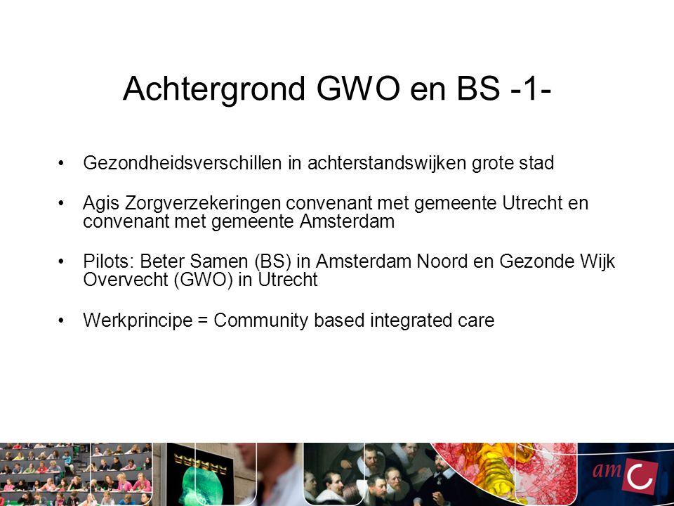 Achtergrond GWO en BS -1-