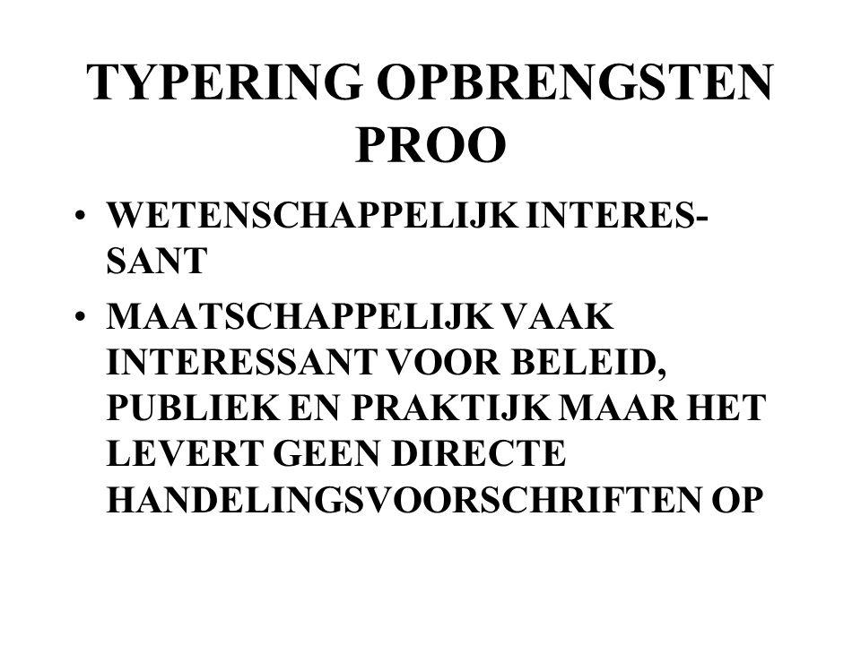 TYPERING OPBRENGSTEN PROO