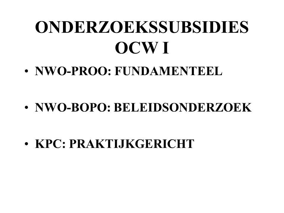 ONDERZOEKSSUBSIDIES OCW I