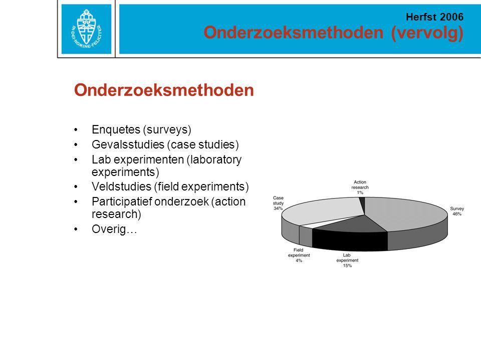 Onderzoeksmethoden Enquetes (surveys) Gevalsstudies (case studies)