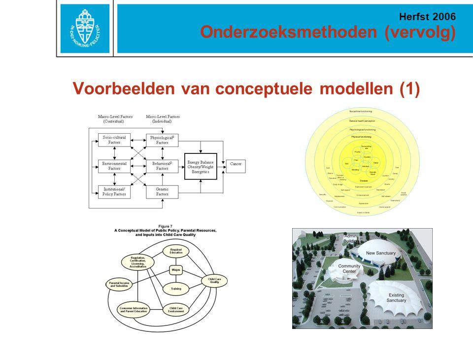Voorbeelden van conceptuele modellen (1)