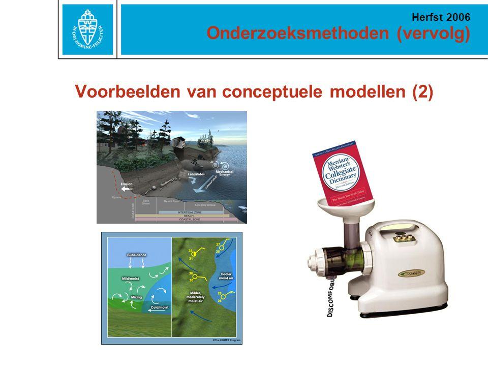 Voorbeelden van conceptuele modellen (2)