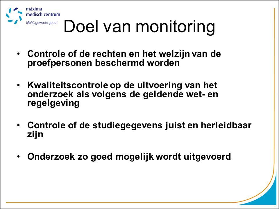 Doel van monitoring Controle of de rechten en het welzijn van de proefpersonen beschermd worden.