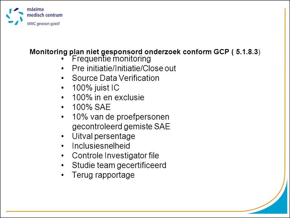 Monitoring plan niet gesponsord onderzoek conform GCP ( 5.1.8.3)